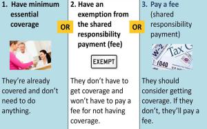 Exemption-Photo